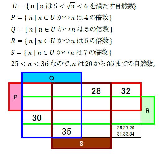 カルノー図2014
