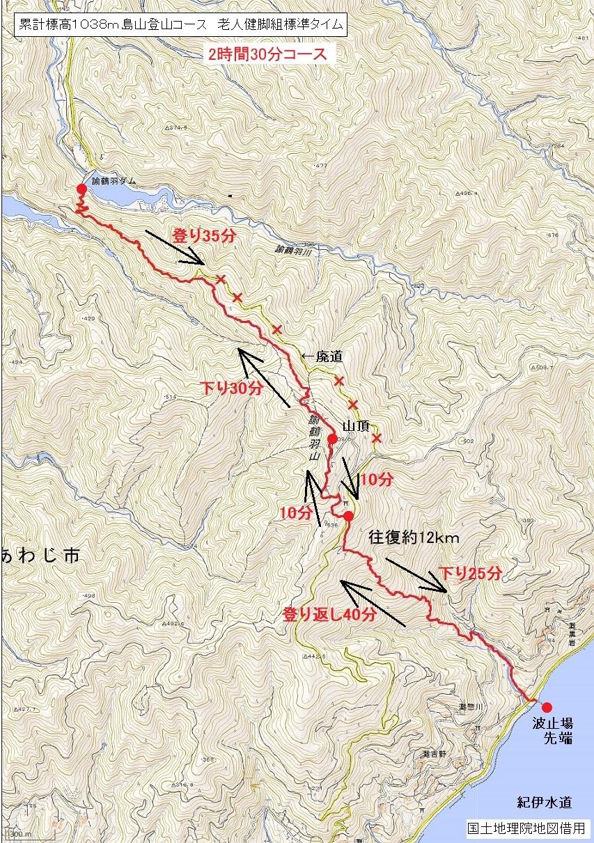 累計標高1038m島山登山コース