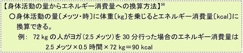 運動による消費エネルギーの計算式