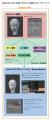 BlenderからMMDモデルへの制作フローチャート①