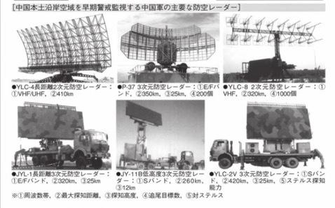th_主要防空レーダー
