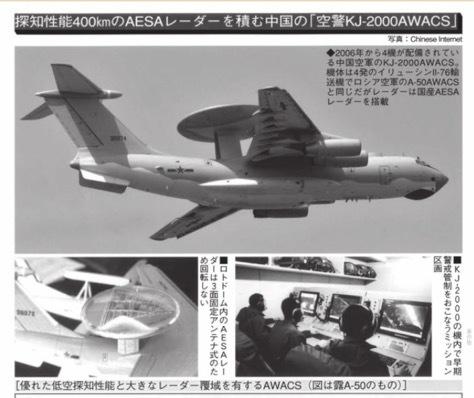 th_AWACS中国