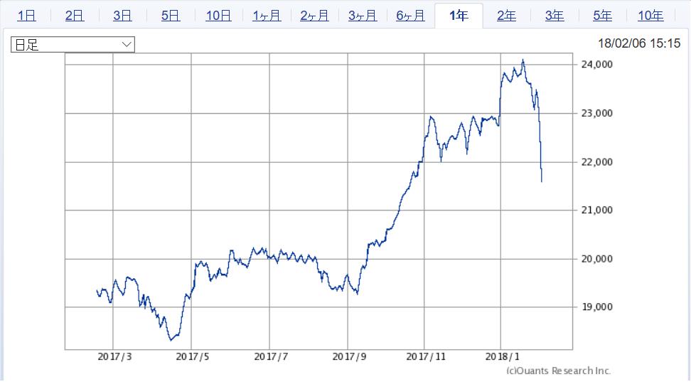 nikkei0206.png