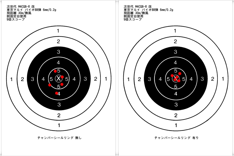 18 次世代 M4 チャンバーシールリング 取付 命中精度UP
