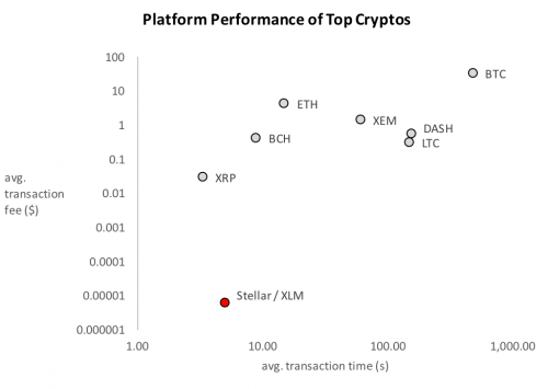 tech-performance-2017-1.png