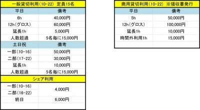 ブログ用料金表