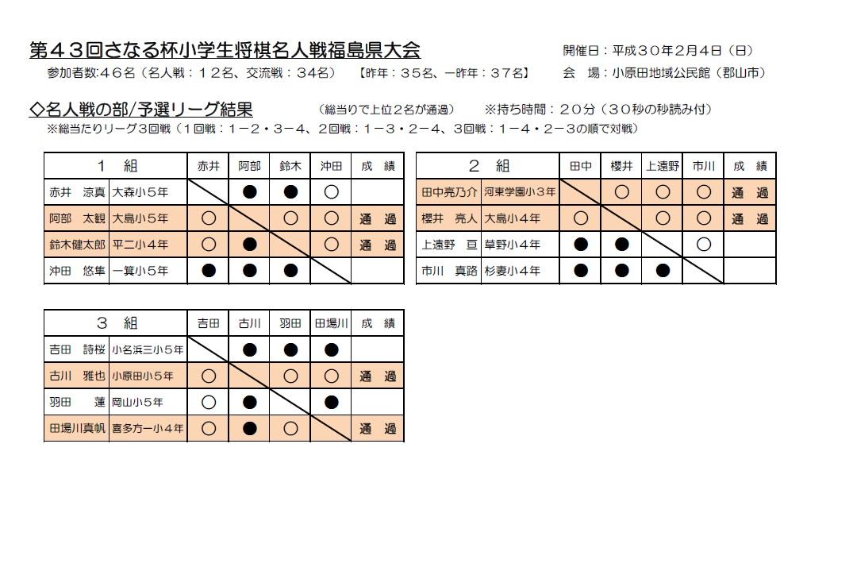 meijin_20180205.jpg