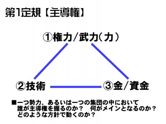 人物関係定規1:主導権