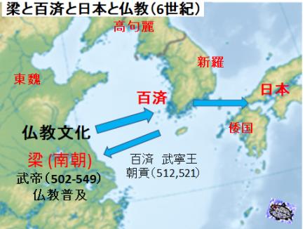 梁と百済と日本と仏教
