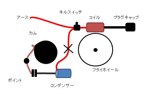 点火配線2