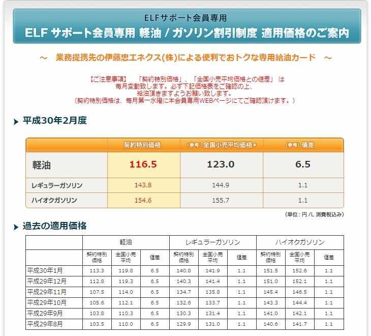 ELFサポート軽油価格