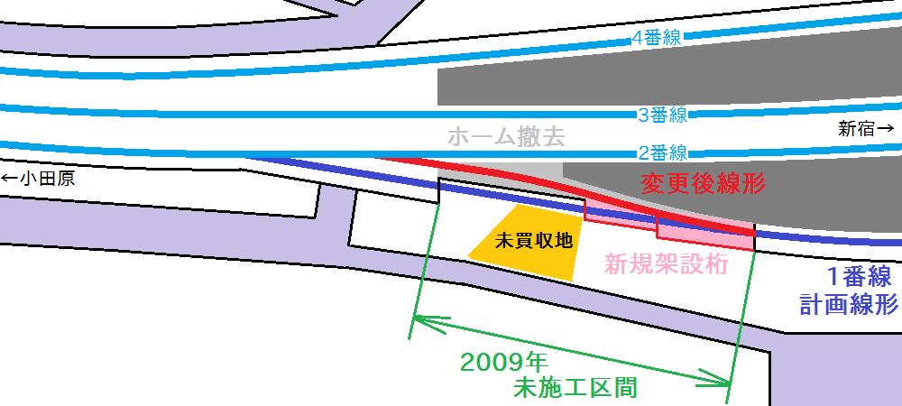 登戸駅小田原寄りの高架橋増築と1番線の線形変更イメージ