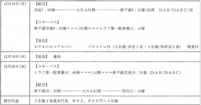 1ニセコ日程表