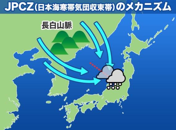 2018-2-10日本海寒帯気団収束帯