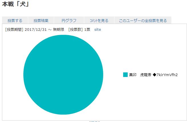 result_dog.png