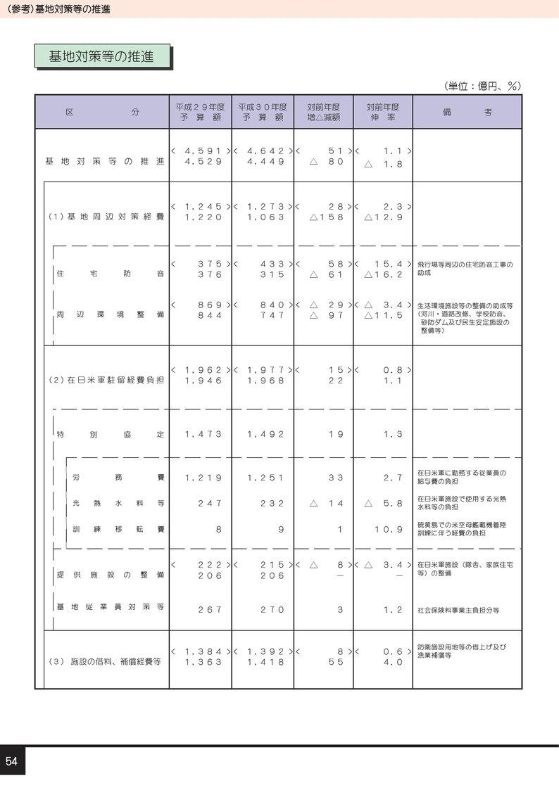 yosanan0058[1]