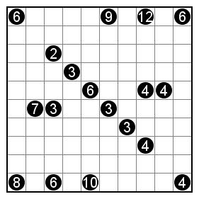 四角に切れ 041