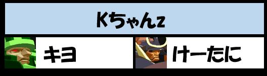 14Kちゃんz