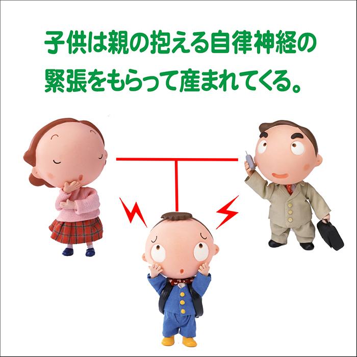 子供頭痛 原因
