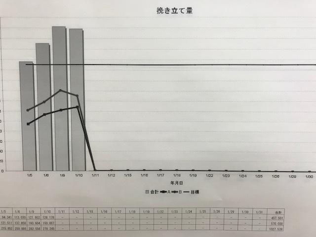 201801グラフ