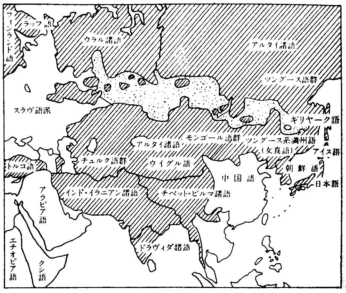 ユーラシアの言語分布