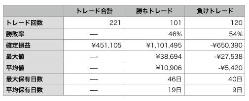 スクリーンショット 20180103kabuji