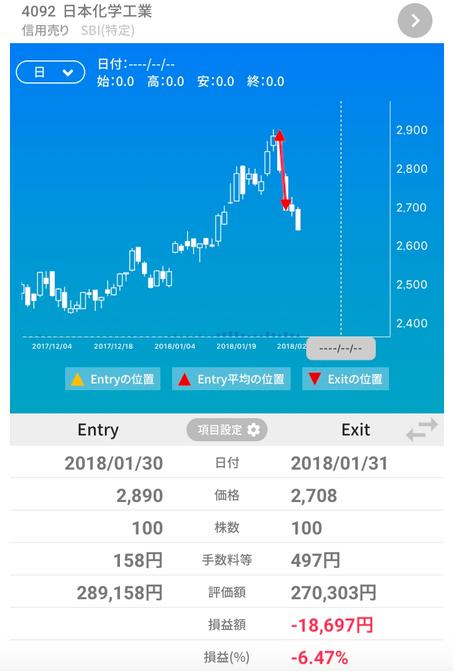スクリーンショット 20180203nihon