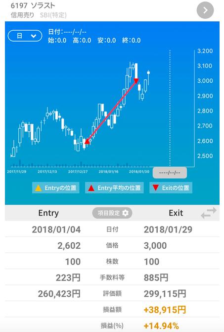 スクリーンショット 20180203sorasu