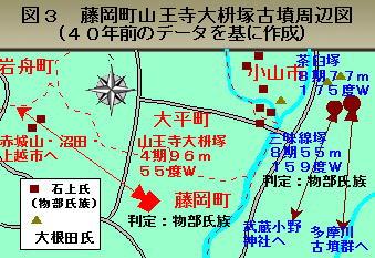 139話3藤岡町大枡塚