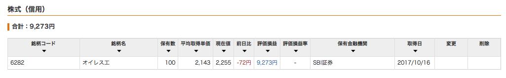 株式信用_201712