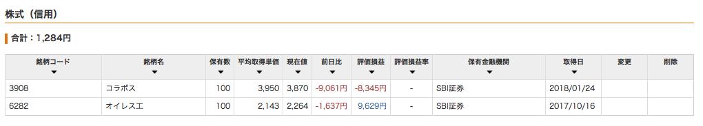 株式信用_201801