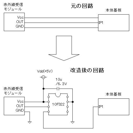 アンパンマン電動レールでGO!GO!DX(赤外線コード変更)回路図