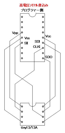 PICプログラマーでATtiny134A高電圧シリアルプログラミングをサポート結線図