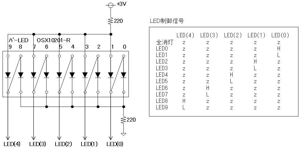 RFチェッカー表示部の製作(ATtiny13A版)回路図2