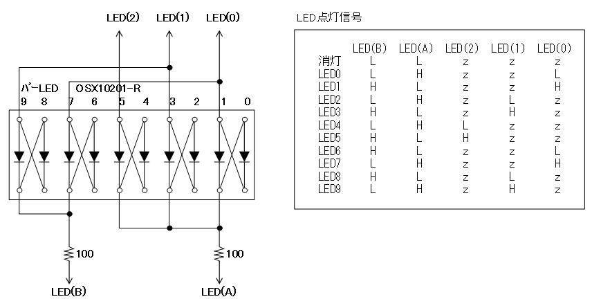 RFチェッカー表示部回路図LED