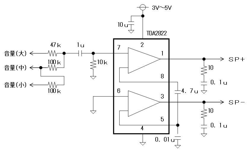 RFチェッカー(AD8134)用ミニBTLアンプ回路図