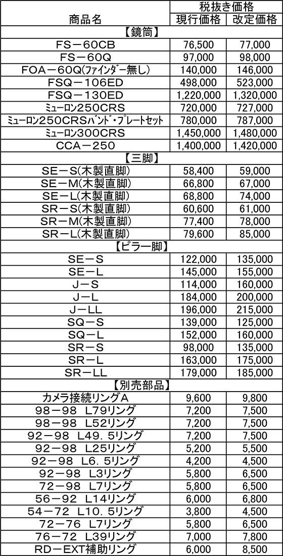takahashi_1803.jpg