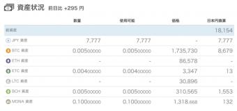 2017_12_29仮想通貨価格一覧
