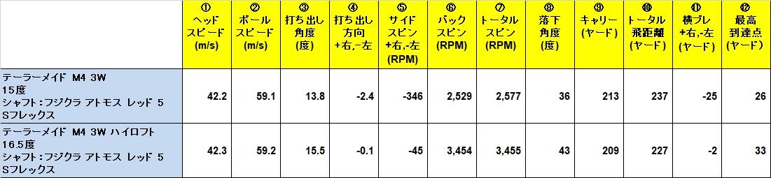 Data_M3_3W_HL.jpg