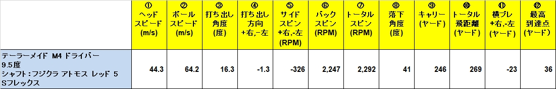 Data_M4_Driver_03.jpg