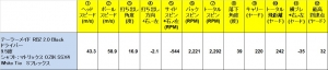 Data_RBZ20.jpg