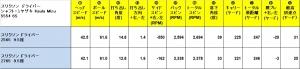 Data_Srixon_765_565.jpg