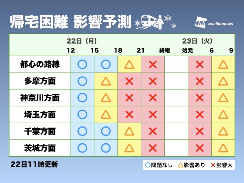 関東雪実況(13:00)