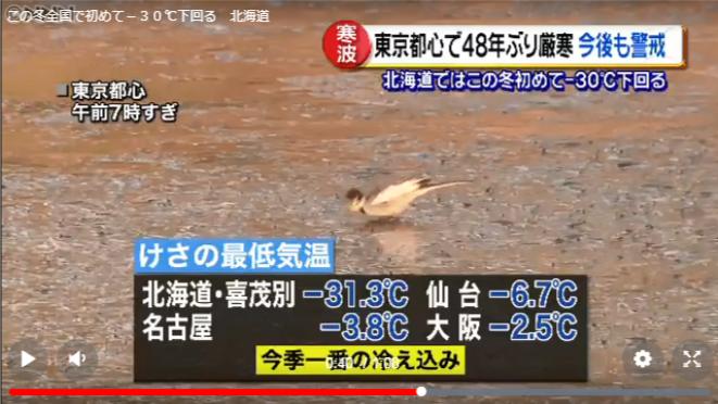 【悲報】北海道、-30℃