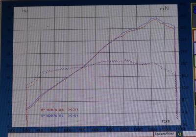 LM1230JM vs チャンバー仕様1