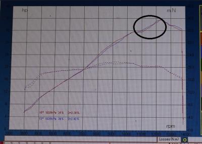 LM1230JM vs タイプ2