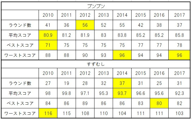 2017goruhu_20180101153741f15.jpg