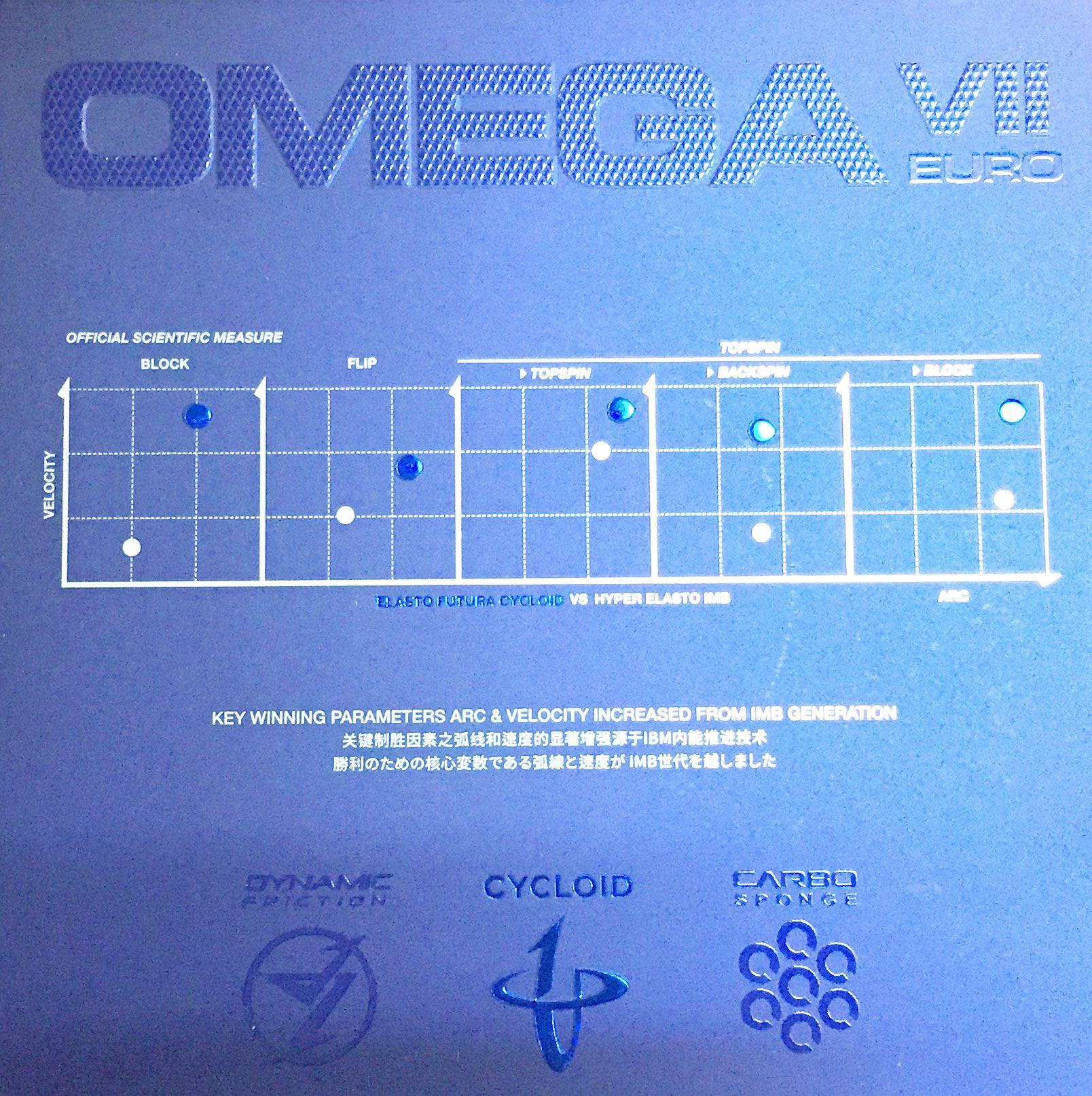 OMEGA-V7-EURO-(オメガV7ヨーロ)79-057(品番095884)_02