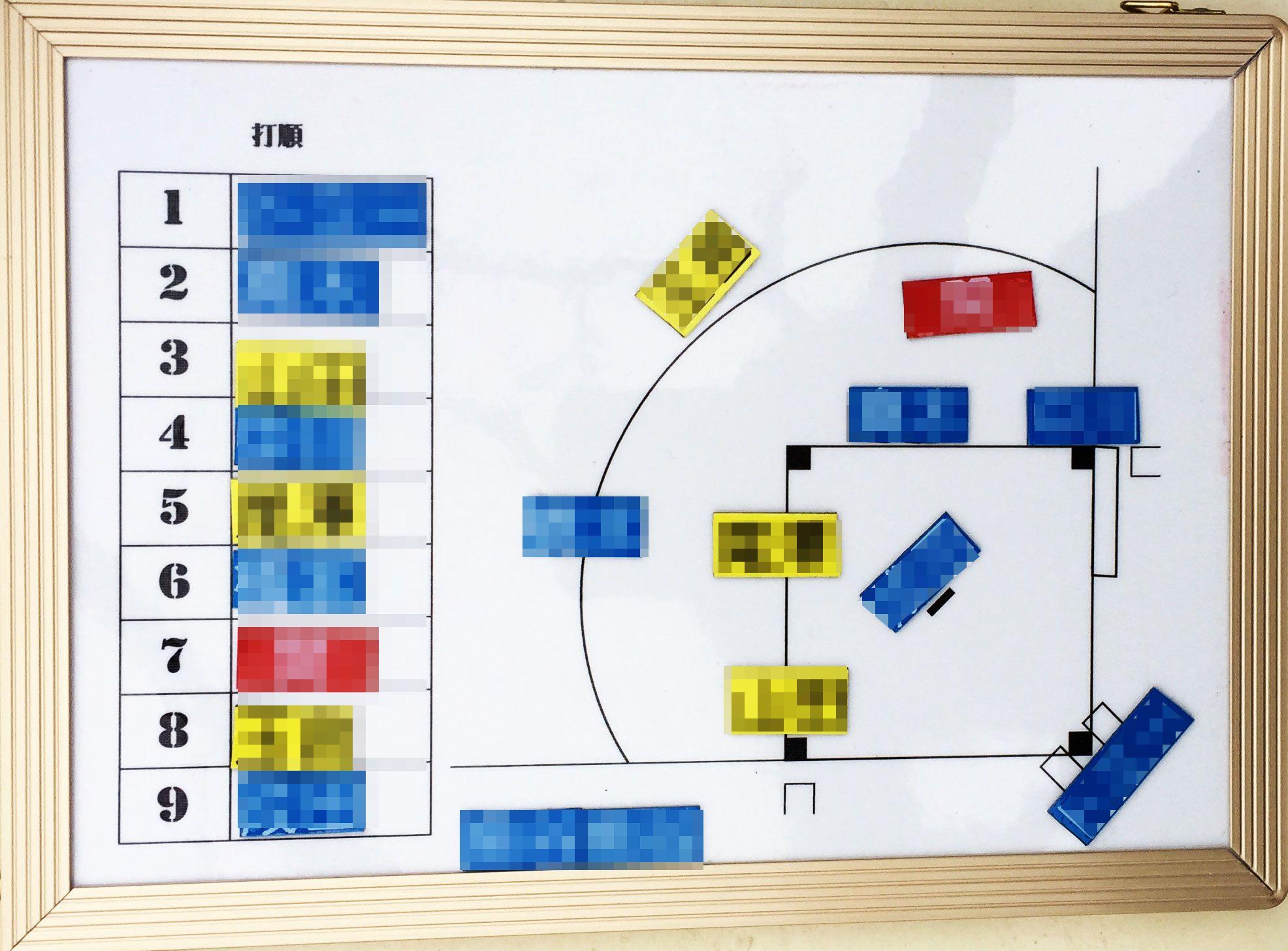 少年野球・マグボード野球作戦版(A5)監督用