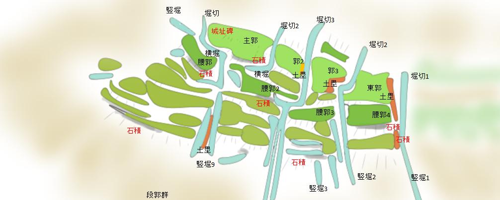 ブログタイトル花園概念図